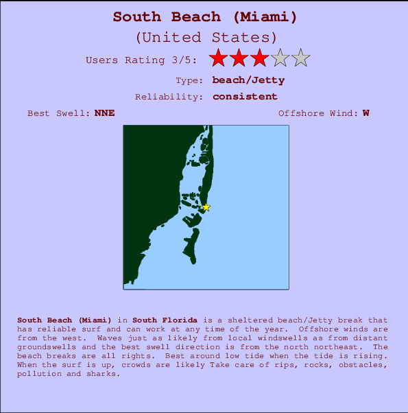 South Beach (Miami) Carte et Info des Spots