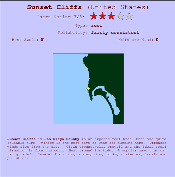 Sunset Cliffs Carte et Info des Spots