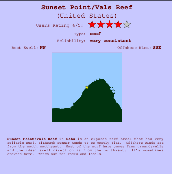 Sunset Point/Vals Reef Carte et Info des Spots