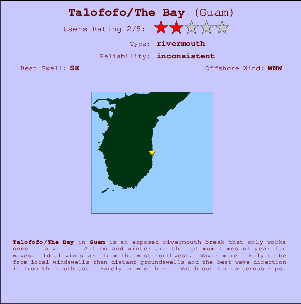 Talofofo/The Bay Carte et Info des Spots