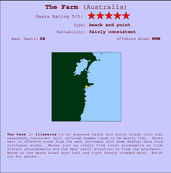 The Farm Carte et Info des Spots