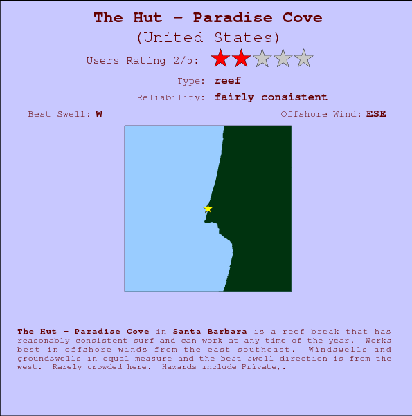 The Hut - Paradise Cove Carte et Info des Spots