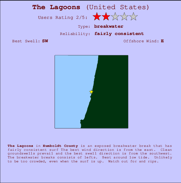 The Lagoons Carte et Info des Spots
