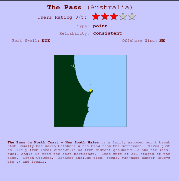 The Pass Carte et Info des Spots