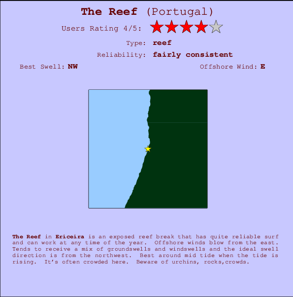 The Reef Carte et Info des Spots