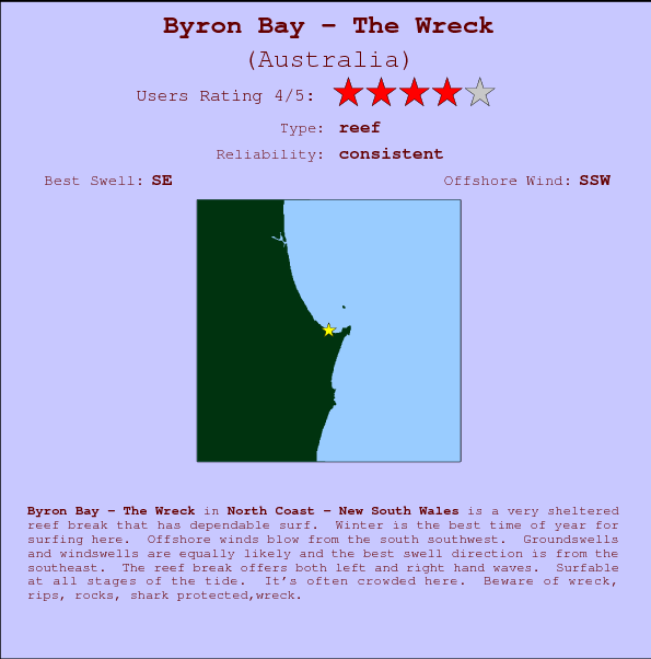 Byron Bay - The Wreck Carte et Info des Spots