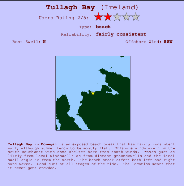 Tullagh Bay Carte et Info des Spots