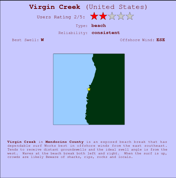 Virgin Creek Carte et Info des Spots