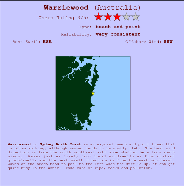 Warriewood Carte et Info des Spots