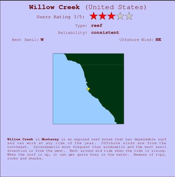 Willow Creek Carte et Info des Spots