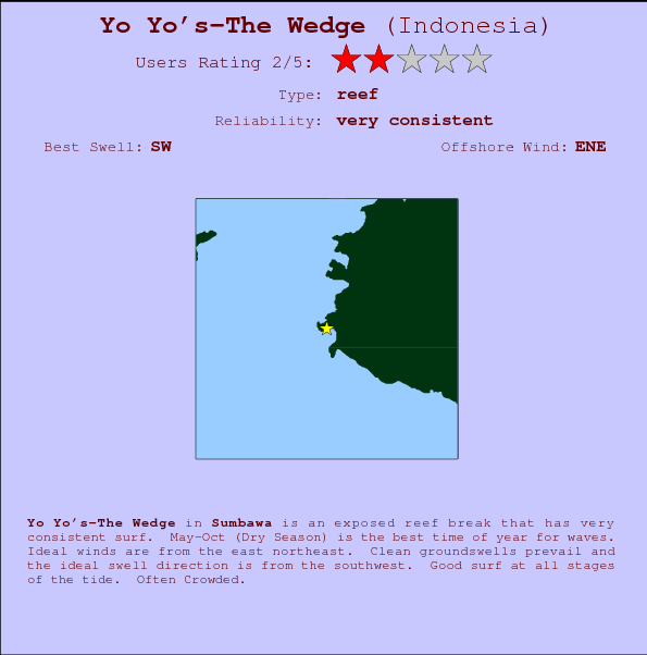Yo Yo's-The Wedge Carte et Info des Spots