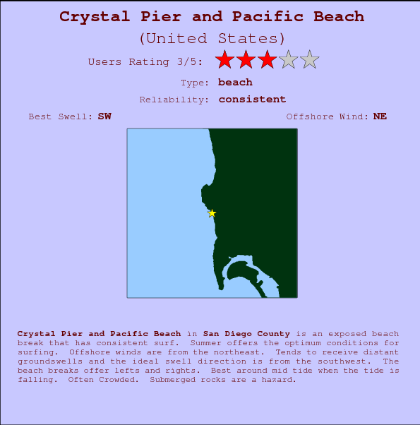 Crystal Pier and Pacific Beach Carte et Info des Spots