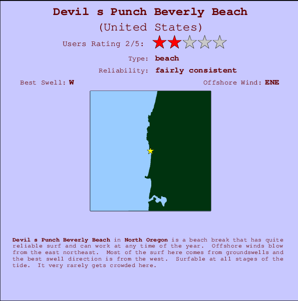 Devil s Punch Beverly Beach Carte et Info des Spots