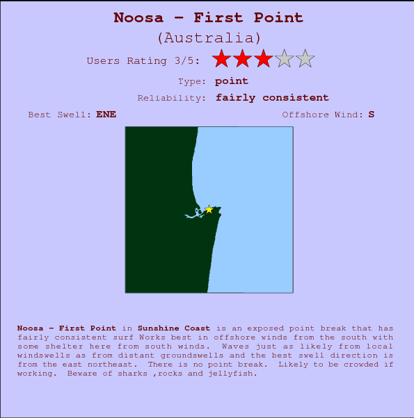 Noosa - First Point Carte et Info des Spots
