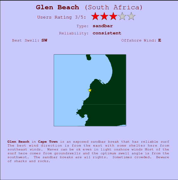 Glen Beach Carte et Info des Spots