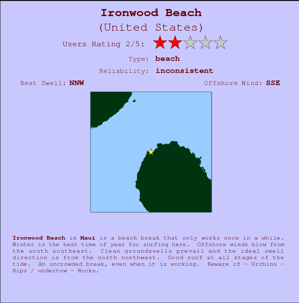 Ironwood Beach Carte et Info des Spots