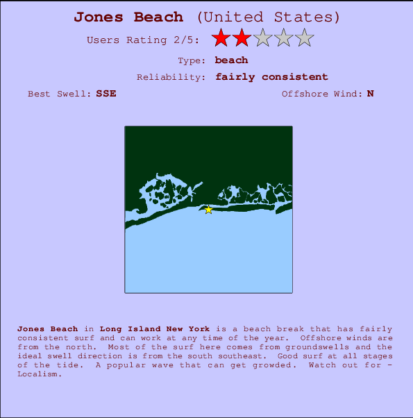 Jones Beach Carte et Info des Spots