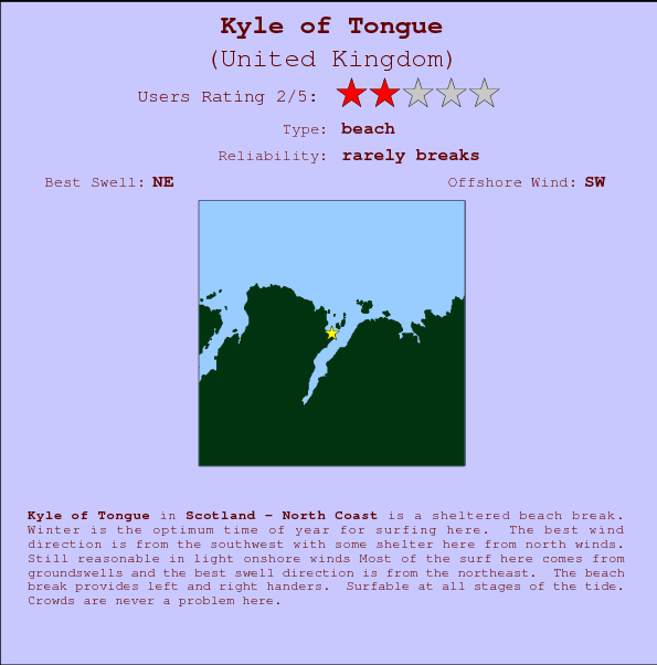 Kyle of Tongue Carte et Info des Spots