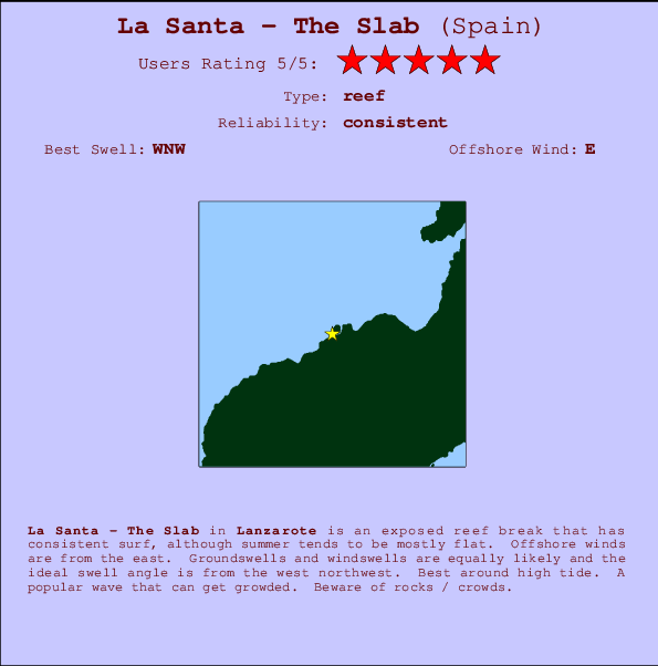 La Santa - The Slab Carte et Info des Spots