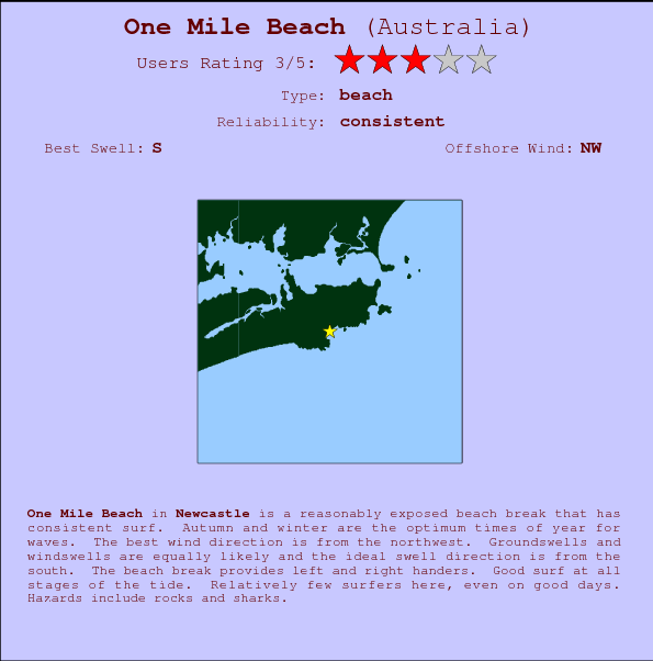 One Mile Beach Carte et Info des Spots