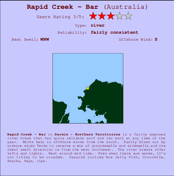 Rapid Creek - Bar Carte et Info des Spots