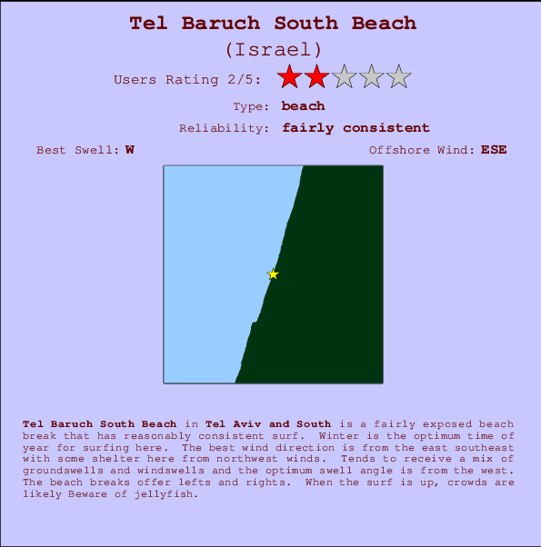 Tel Baruch South Beach Carte et Info des Spots