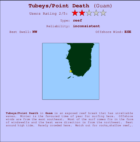 Tubeys/Point Death Carte et Info des Spots