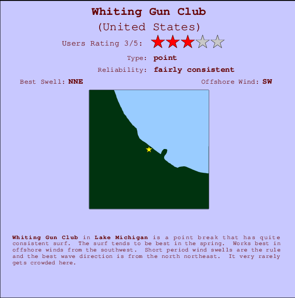 Whiting Gun Club Carte et Info des Spots
